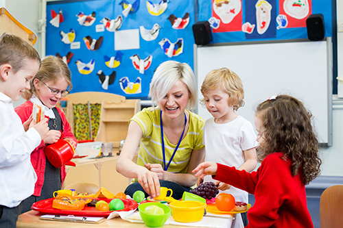 Child Care Executive Recruitment Gold Coast